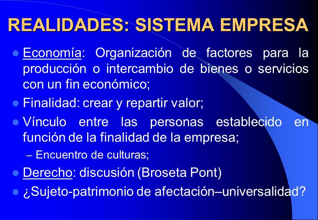 REALIDADES: SISTEMA EMPRESA Economía: Organización de factores para la producción o intercambio de bienes o servicios con un fin económico; Finalidad:
