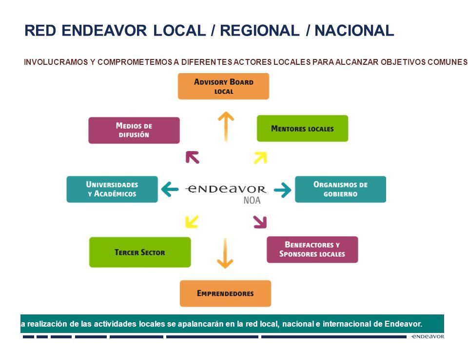 RED ENDEAVOR LOCAL / REGIONAL / NACIONAL INVOLUCRAMOS Y COMPROMETEMOS A DIFERENTES ACTORES LOCALES PARA ALCANZAR OBJETIVOS COMUNES La realización de las actividades locales se apalancarán en la red local, nacional e internacional de Endeavor.