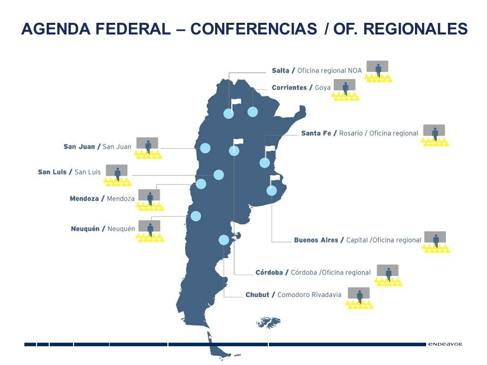 AGENDA FEDERAL – CONFERENCIAS / OF. REGIONALES