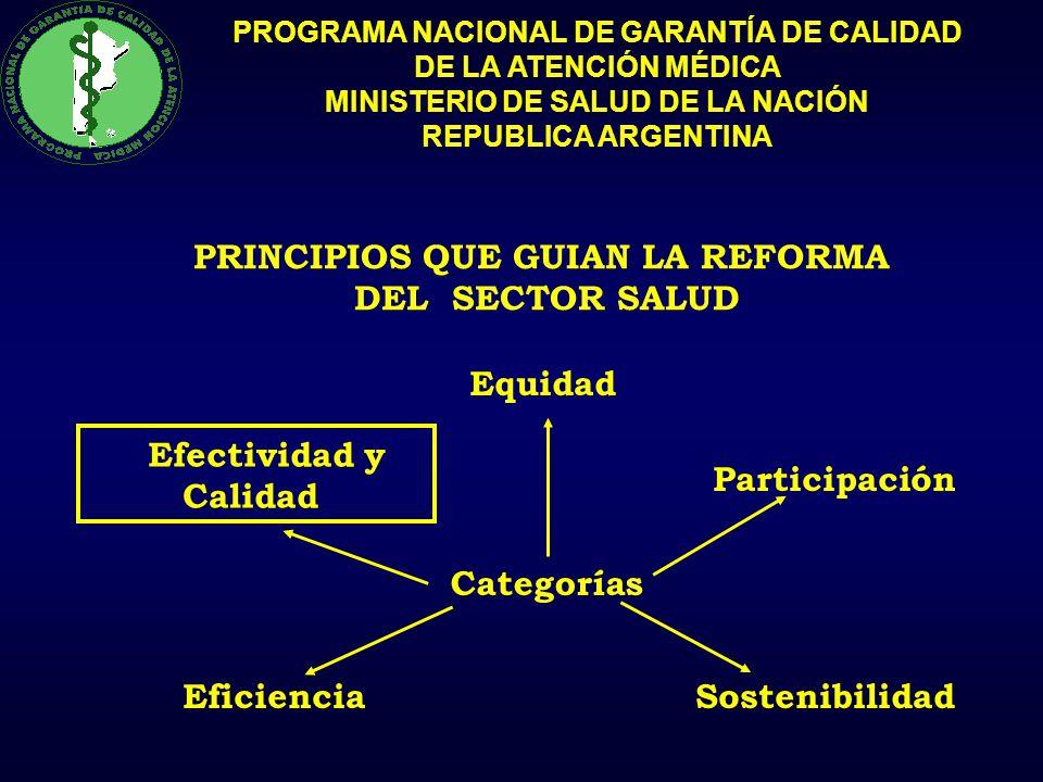 PROGRAMA NACIONAL DE GARANTÍA DE CALIDAD DE LA ATENCIÓN MÉDICA MINISTERIO DE SALUD DE LA NACIÓN REPUBLICA ARGENTINA PRINCIPIOS QUE GUIAN LA REFORMA DE