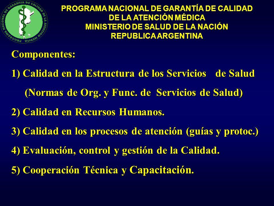 PROGRAMA NACIONAL DE GARANTÍA DE CALIDAD DE LA ATENCIÓN MÉDICA MINISTERIO DE SALUD DE LA NACIÓN REPUBLICA ARGENTINA Componentes: 1) Calidad en la Estr