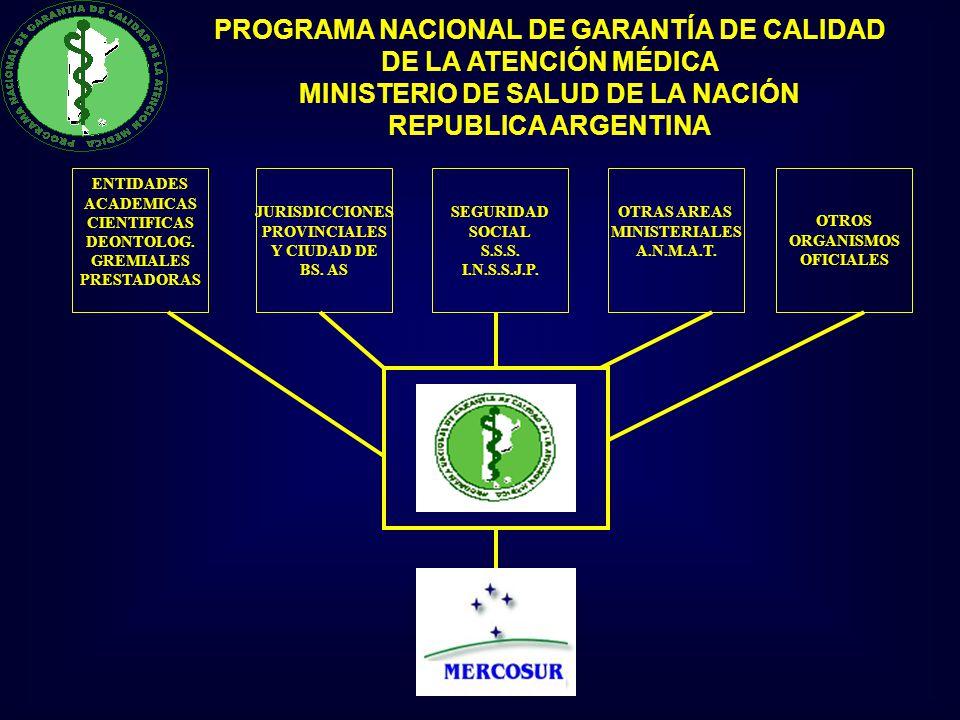 PROGRAMA NACIONAL DE GARANTÍA DE CALIDAD DE LA ATENCIÓN MÉDICA MINISTERIO DE SALUD DE LA NACIÓN REPUBLICA ARGENTINA ENTIDADES ACADEMICAS CIENTIFICAS D