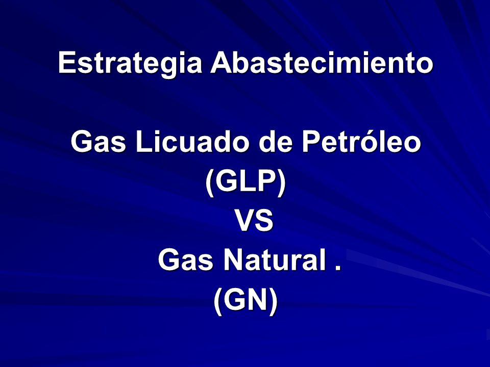 Estrategia Abastecimiento Gas Licuado de Petróleo (GLP) VS VS Gas Natural. Gas Natural.(GN)
