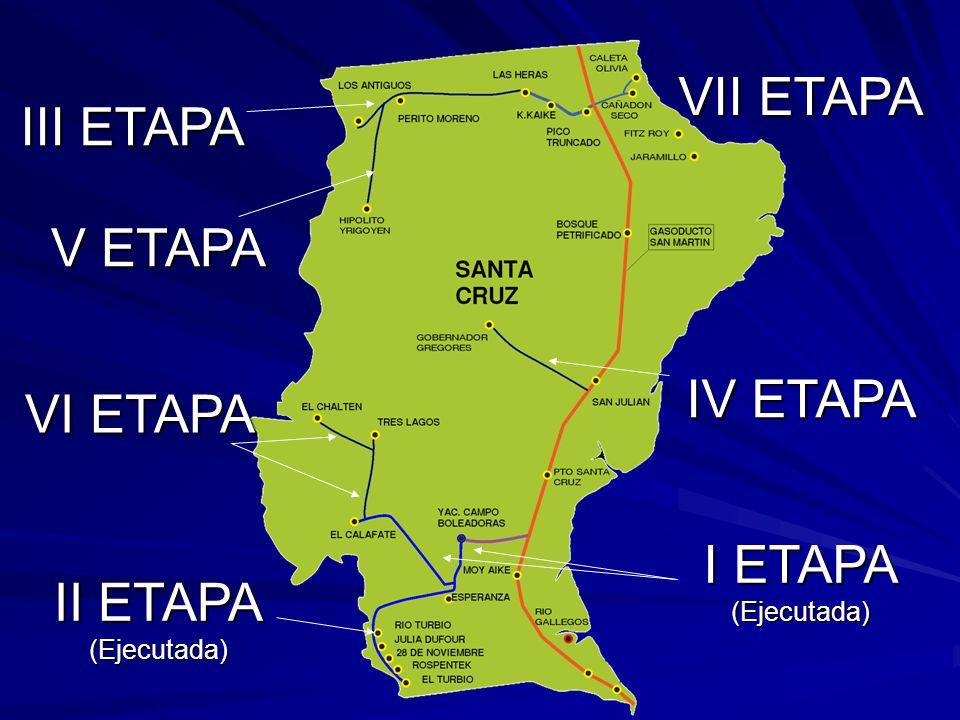 I ETAPA (Ejecutada) II ETAPA (Ejecutada) III ETAPA VII ETAPA IV ETAPA VI ETAPA V ETAPA