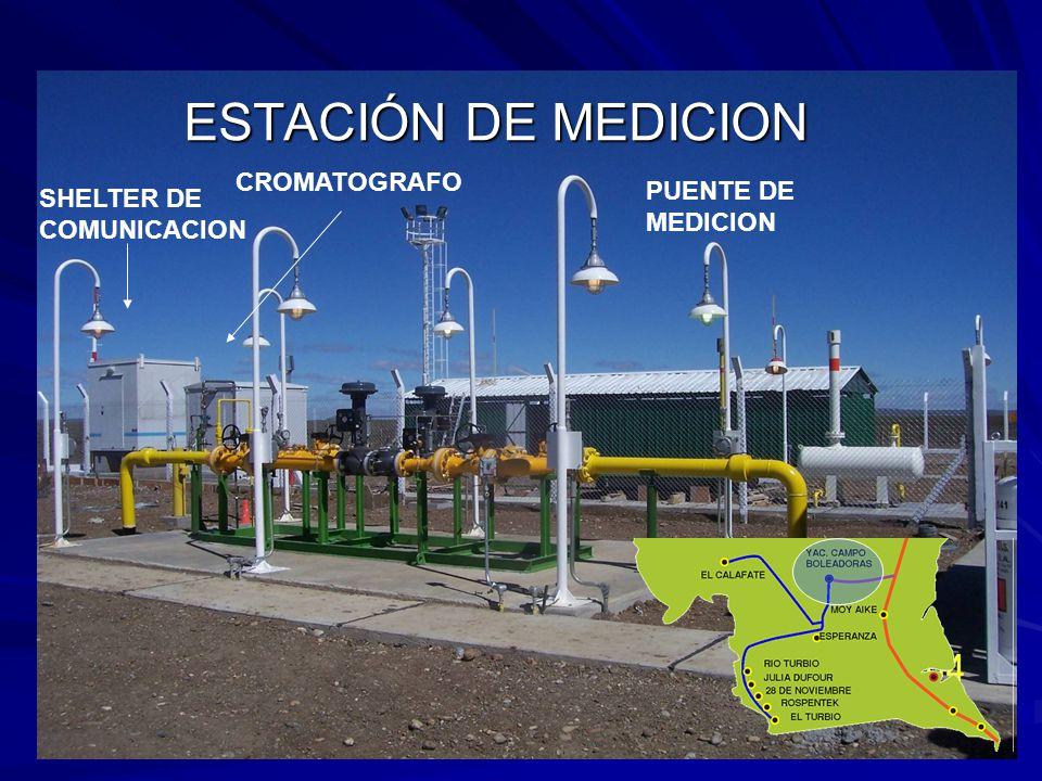 ESTACIÓN DE MEDICION SHELTER DE COMUNICACION CROMATOGRAFO PUENTE DE MEDICION