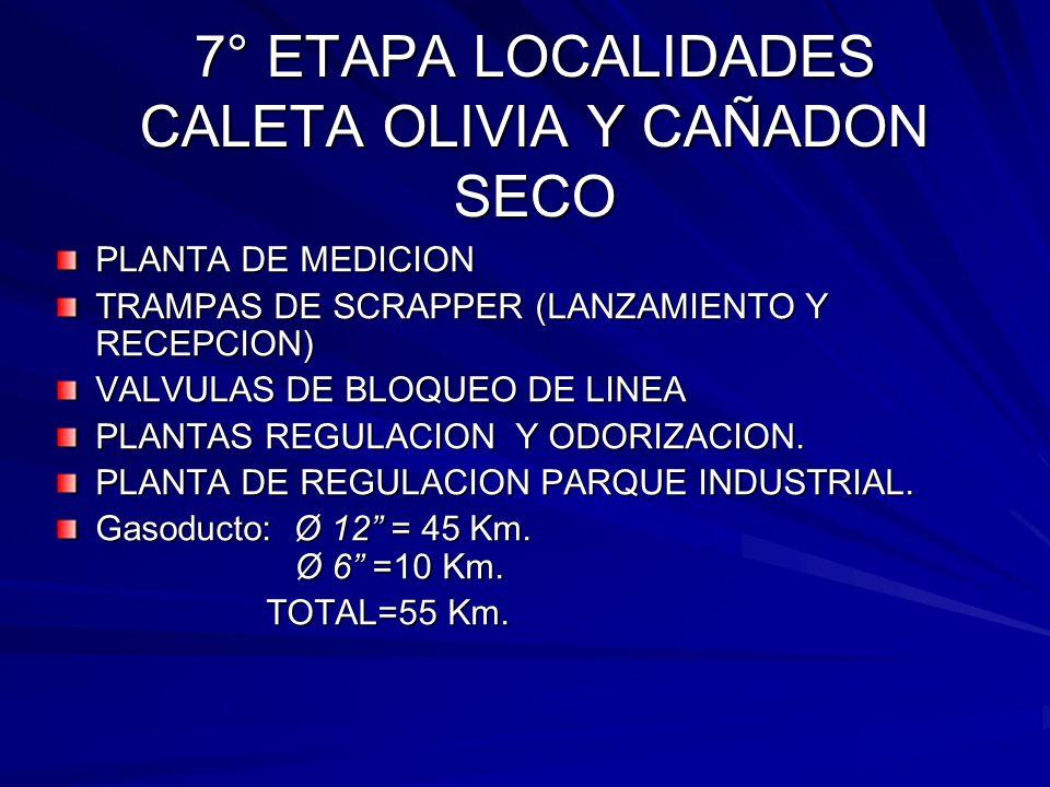 7° ETAPA LOCALIDADES CALETA OLIVIA Y CAÑADON SECO PLANTA DE MEDICION TRAMPAS DE SCRAPPER (LANZAMIENTO Y RECEPCION) VALVULAS DE BLOQUEO DE LINEA PLANTA