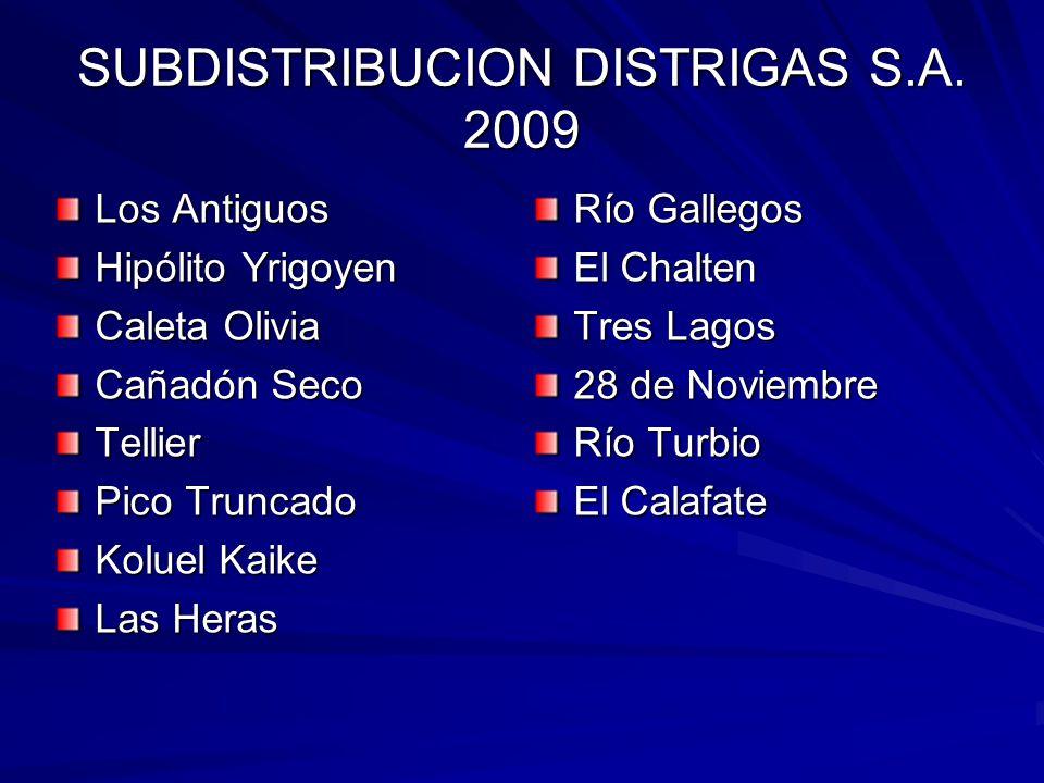 SUBDISTRIBUCION DISTRIGAS S.A. 2009 Los Antiguos Hipólito Yrigoyen Caleta Olivia Cañadón Seco Tellier Pico Truncado Koluel Kaike Las Heras Río Gallego