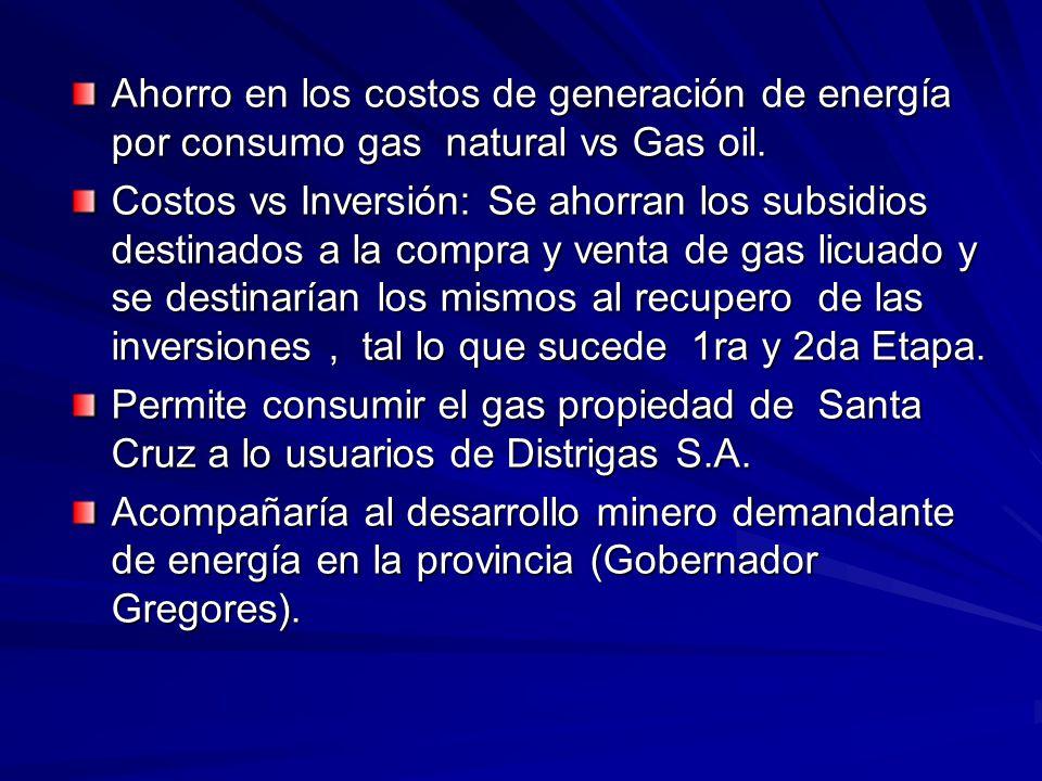 Ahorro en los costos de generación de energía por consumo gas natural vs Gas oil. Costos vs Inversión: Se ahorran los subsidios destinados a la compra