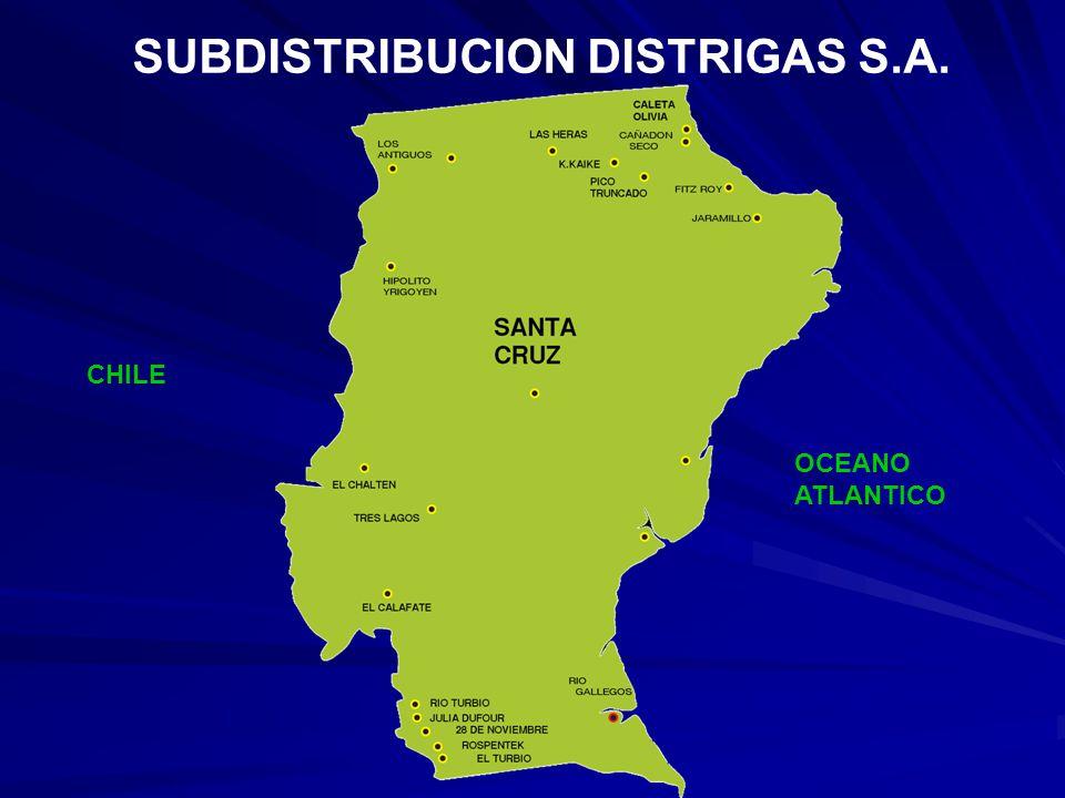 CHILE OCEANO ATLANTICO SUBDISTRIBUCION DISTRIGAS S.A.