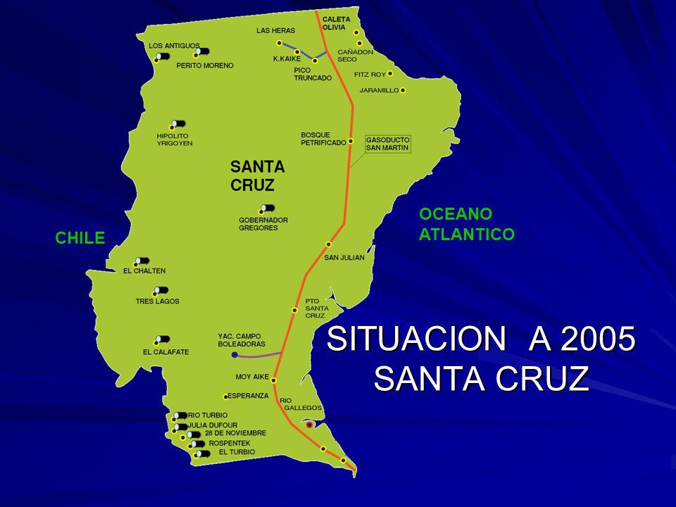 SITUACION A 2005 SANTA CRUZ CHILE OCEANO ATLANTICO