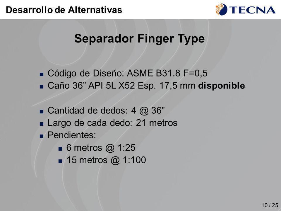 10 / 25 Código de Diseño: ASME B31.8 F=0,5 Caño 36 API 5L X52 Esp. 17,5 mm disponible Cantidad de dedos: 4 @ 36 Largo de cada dedo: 21 metros Pendient