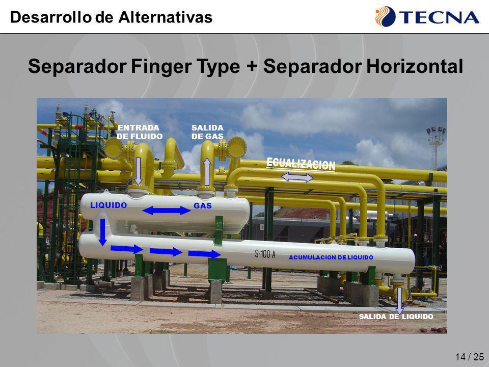 14 / 25 ACUMULACION DE LIQUIDO SALIDA DE LIQUIDO ENTRADA DE FLUIDO SALIDA DE GAS GAS LIQUIDO Desarrollo de Alternativas Separador Finger Type + Separa