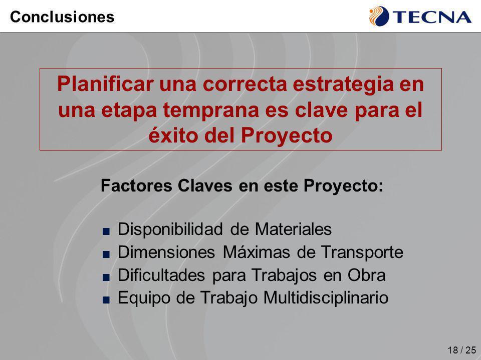 18 / 25 Conclusiones Planificar una correcta estrategia en una etapa temprana es clave para el éxito del Proyecto Factores Claves en este Proyecto: Di