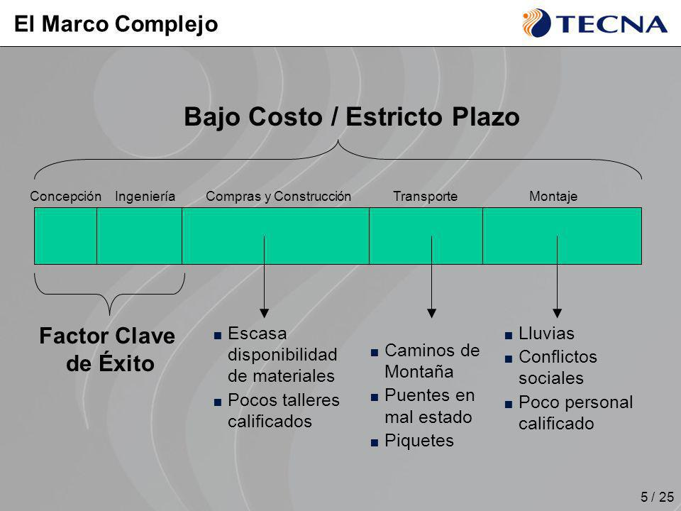 5 / 25 ConcepciónIngenieríaCompras y ConstrucciónTransporteMontaje Lluvias Conflictos sociales Poco personal calificado Escasa disponibilidad de mater