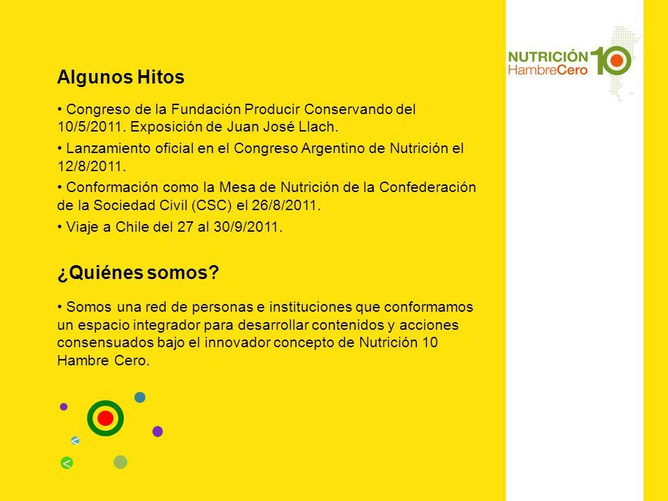Algunos Hitos Congreso de la Fundación Producir Conservando del 10/5/2011.