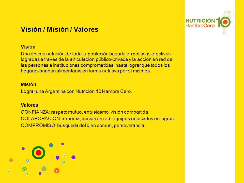 Manifiesto Porque queremos dejar de ser una Argentina malnutrida, Nutrición 10 Hambre Cero es una convocatoria al compromiso para trabajar en red, articulando esfuerzos públicos y privados que permitan elevar el piso de la política nutricional de nuestro país.