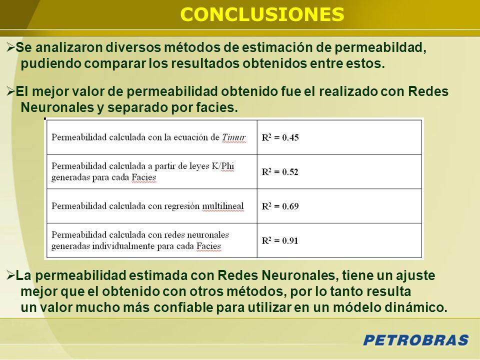 CONCLUSIONES Se analizaron diversos métodos de estimación de permeabildad, pudiendo comparar los resultados obtenidos entre estos.