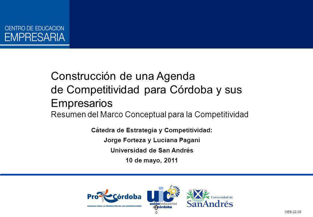 MEB-22-09 0 0 Construcción de una Agenda de Competitividad para Córdoba y sus Empresarios Resumen del Marco Conceptual para la Competitividad Cátedra de Estrategia y Competitividad: Jorge Forteza y Luciana Pagani Universidad de San Andrés 10 de mayo, 2011