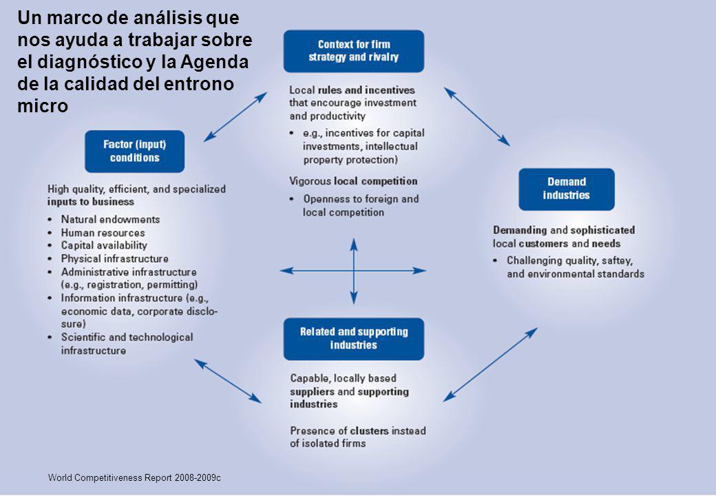 MEB-06-11 10 World Competitiveness Report 2008-2009c Un marco de análisis que nos ayuda a trabajar sobre el diagnóstico y la Agenda de la calidad del entrono micro