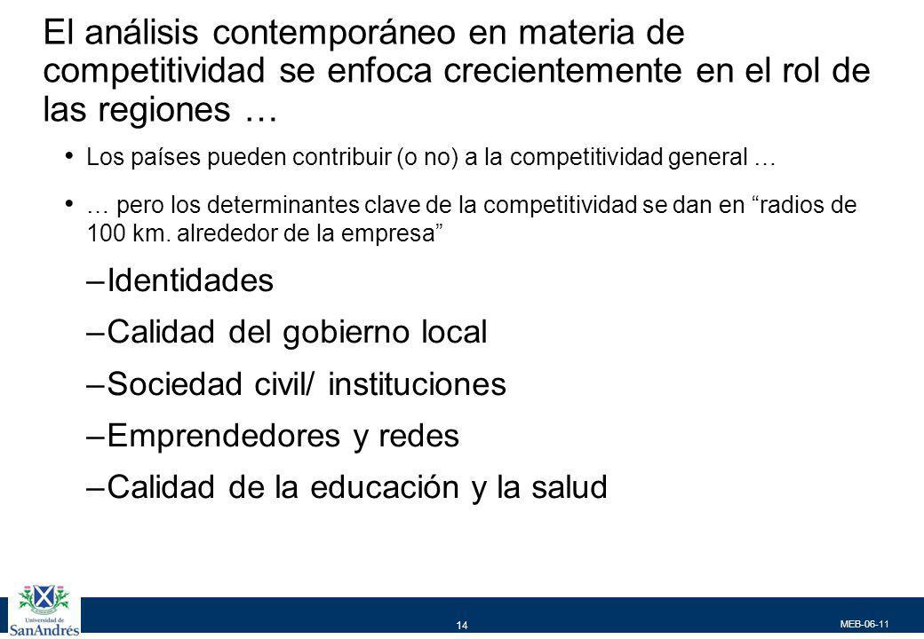 MEB-06-11 14 El análisis contemporáneo en materia de competitividad se enfoca crecientemente en el rol de las regiones … Los países pueden contribuir