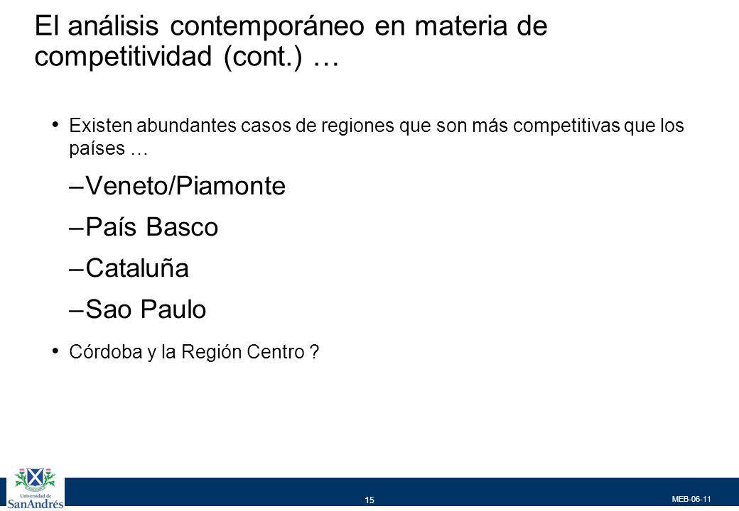 MEB-06-11 15 El análisis contemporáneo en materia de competitividad (cont.) … Existen abundantes casos de regiones que son más competitivas que los países … –Veneto/Piamonte –País Basco –Cataluña –Sao Paulo Córdoba y la Región Centro