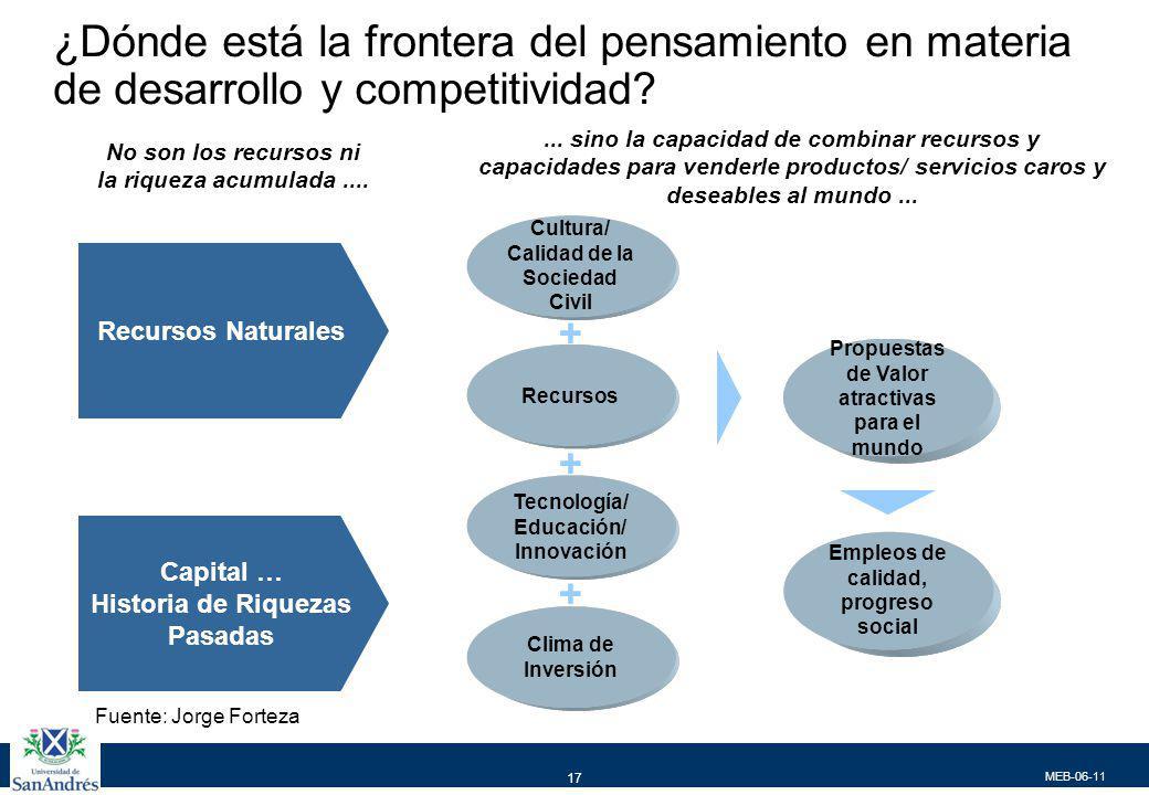 MEB-06-11 17 ¿Dónde está la frontera del pensamiento en materia de desarrollo y competitividad? No son los recursos ni la riqueza acumulada....... sin