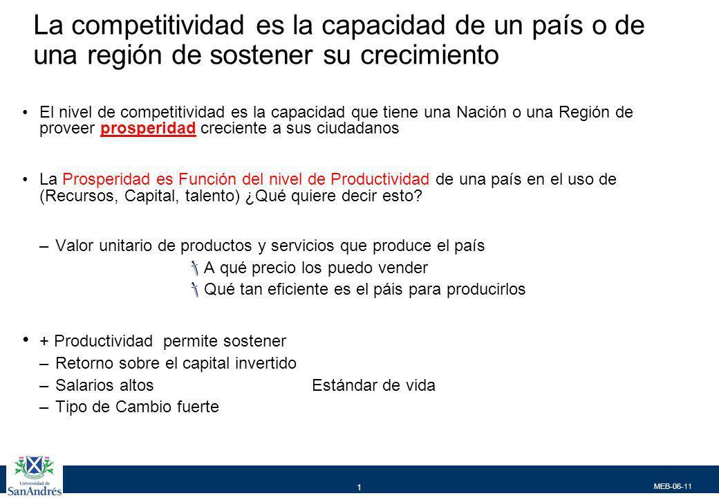 MEB-06-11 1 La competitividad es la capacidad de un país o de una región de sostener su crecimiento El nivel de competitividad es la capacidad que tie