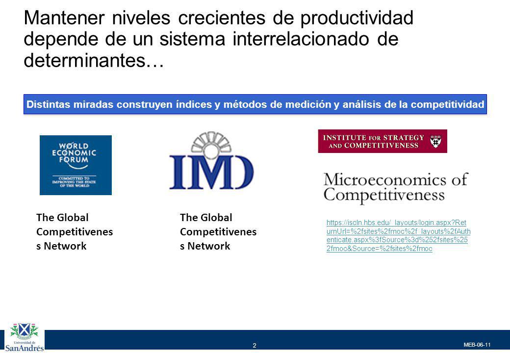 MEB-06-11 2 Mantener niveles crecientes de productividad depende de un sistema interrelacionado de determinantes… https://iscln.hbs.edu/_layouts/login.aspx Ret urnUrl=%2fsites%2fmoc%2f_layouts%2fAuth enticate.aspx%3fSource%3d%252fsites%25 2fmoc&Source=%2fsites%2fmoc The Global Competitivenes s Network Distintas miradas construyen índices y métodos de medición y análisis de la competitividad