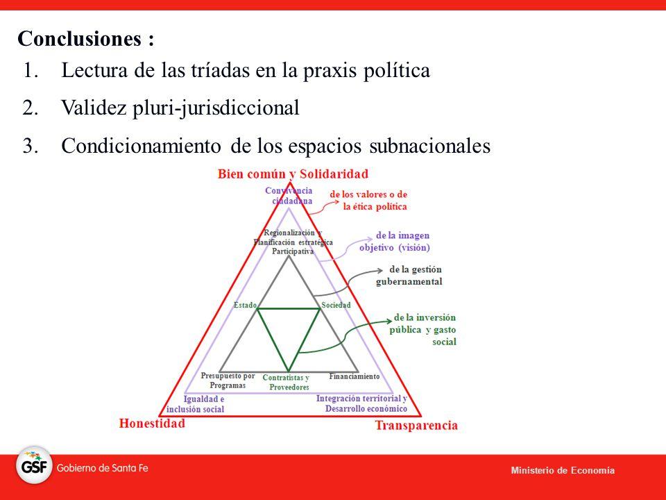 Conclusiones : 1. Lectura de las tríadas en la praxis política 2.