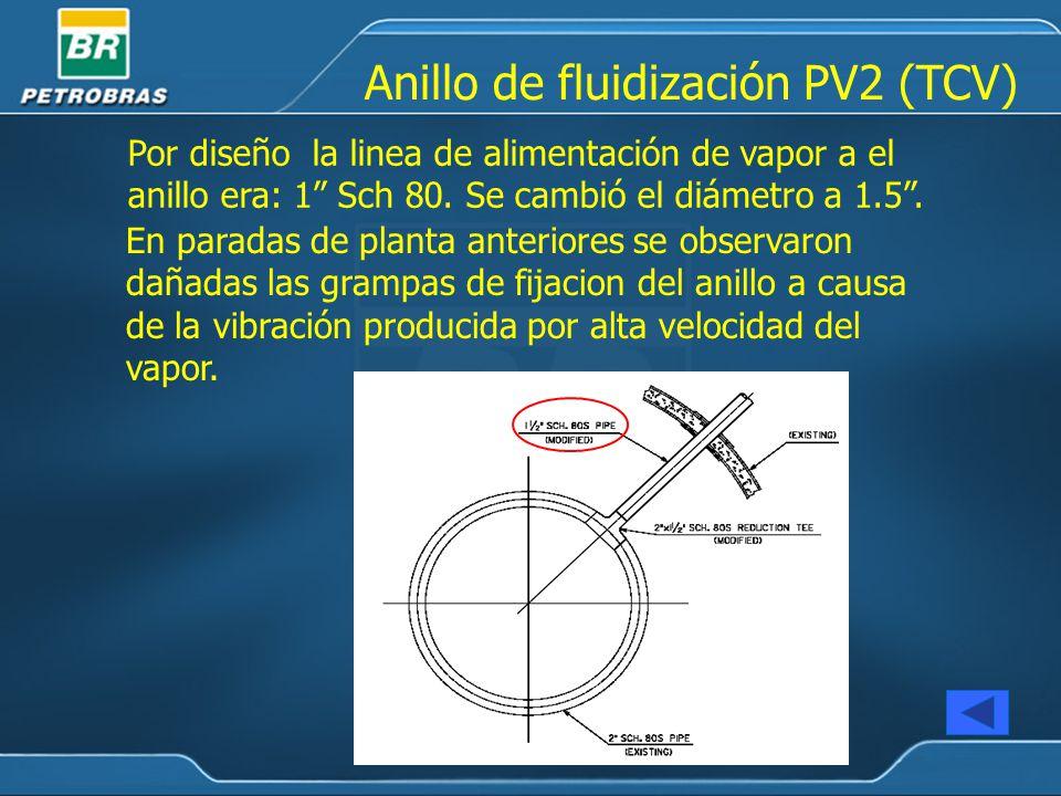 En paradas de planta anteriores se observaron dañadas las grampas de fijacion del anillo a causa de la vibración producida por alta velocidad del vapor.