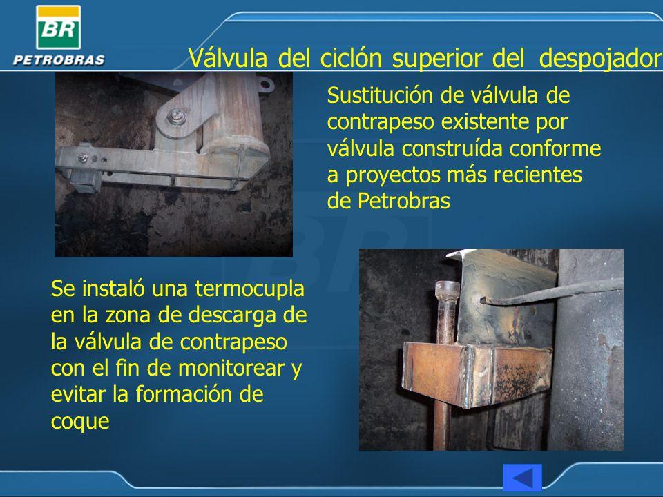 Sustitución de válvula de contrapeso existente por válvula construída conforme a proyectos más recientes de Petrobras Se instaló una termocupla en la zona de descarga de la válvula de contrapeso con el fin de monitorear y evitar la formación de coque Válvula del ciclón superior del despojador