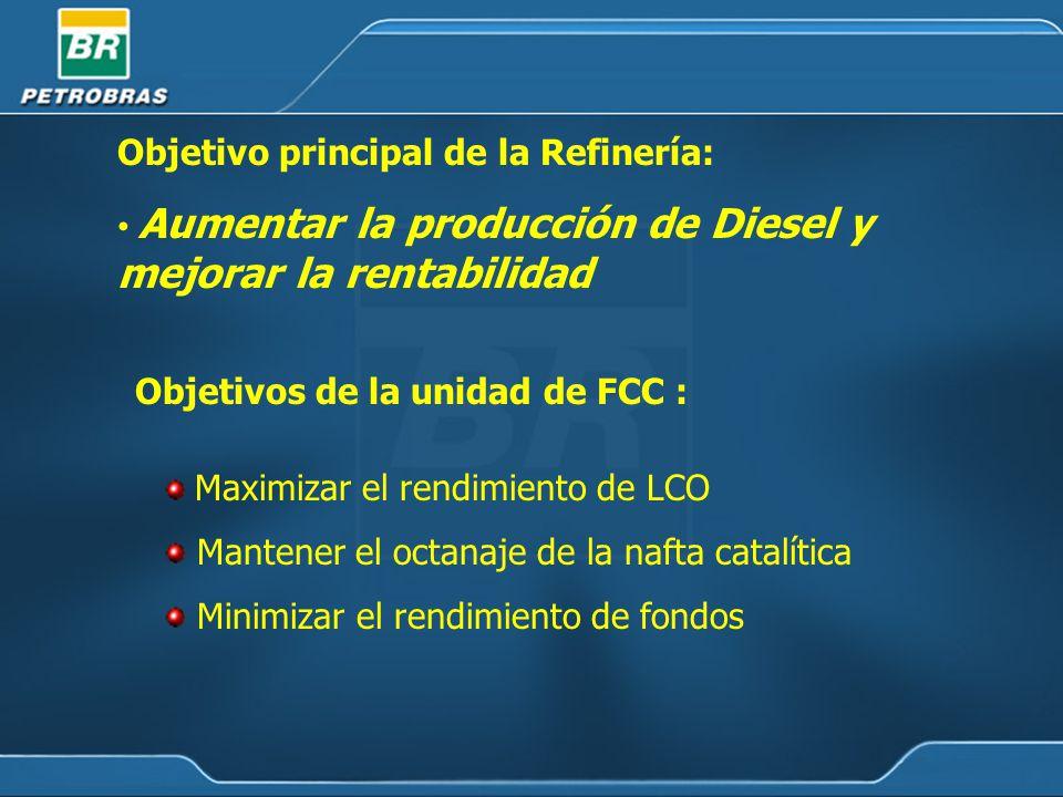 Objetivo principal de la Refinería: Aumentar la producción de Diesel y mejorar la rentabilidad Maximizar el rendimiento de LCO Mantener el octanaje de la nafta catalítica Minimizar el rendimiento de fondos Objetivos de la unidad de FCC :