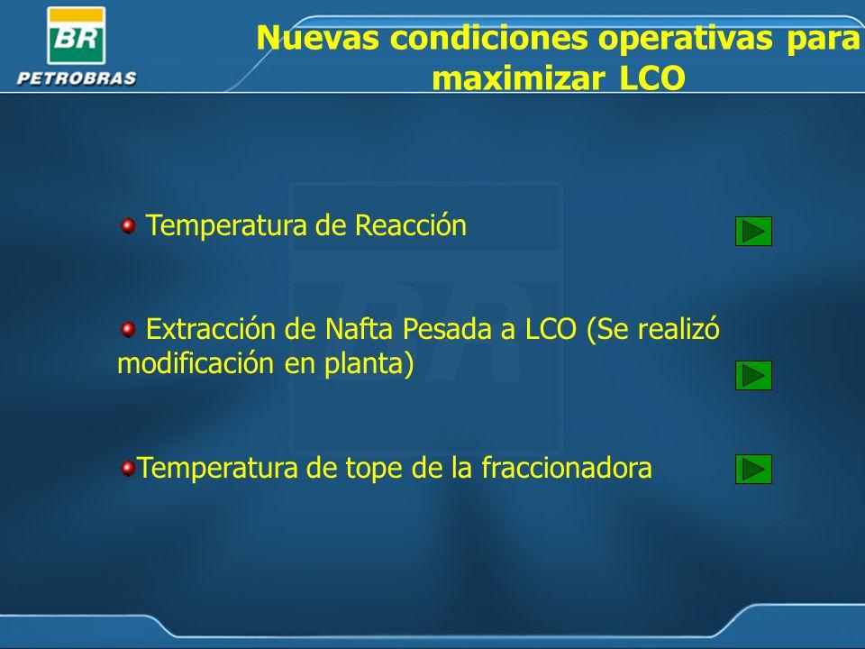 Nuevas condiciones operativas para maximizar LCO Temperatura de Reacción Extracción de Nafta Pesada a LCO (Se realizó modificación en planta) Temperatura de tope de la fraccionadora