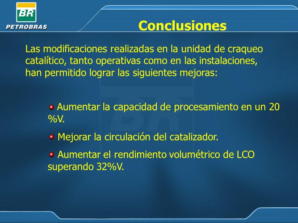 Conclusiones Las modificaciones realizadas en la unidad de craqueo catalítico, tanto operativas como en las instalaciones, han permitido lograr las siguientes mejoras: Aumentar la capacidad de procesamiento en un 20 %V.