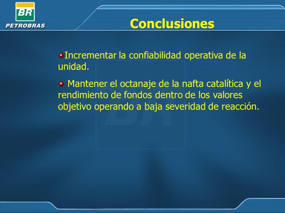 Incrementar la confiabilidad operativa de la unidad.