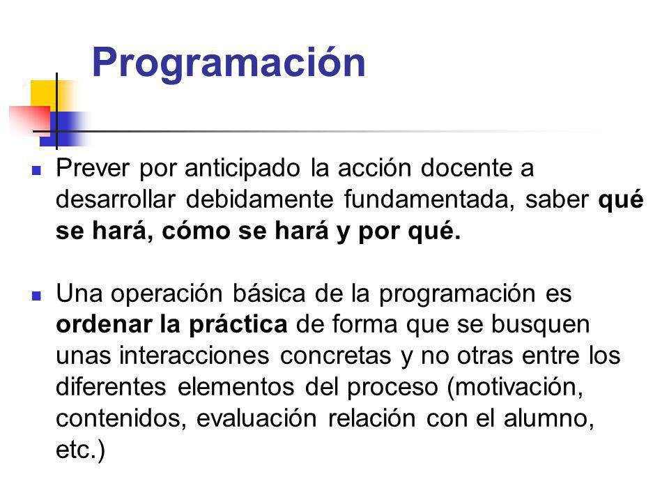 Programación Prever por anticipado la acción docente a desarrollar debidamente fundamentada, saber qué se hará, cómo se hará y por qué.