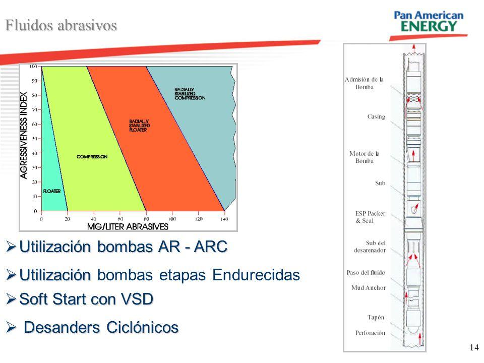 14 Fluidos abrasivos 68 km Utilización bombas AR - ARC Utilización bombas AR - ARC Utilización Utilización bombas etapas Endurecidas Soft Start con VS