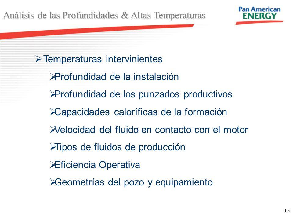15 Análisis de las Profundidades & Altas Temperaturas Temperaturas intervinientes Profundidad de la instalación Profundidad de los punzados productivo