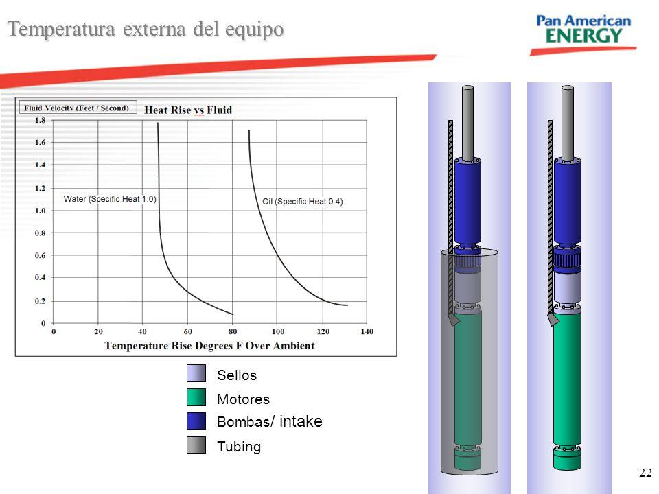 22 Sellos Motores Bombas / intake Tubing Temperatura externa del equipo