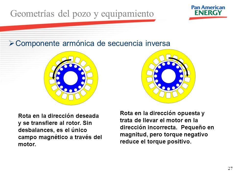 27 Geometrías del pozo y equipamiento Componente armónica de secuencia inversa Rota en la dirección deseada y se transfiere al rotor. Sin desbalances,