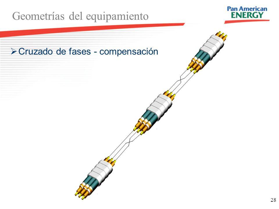 28 Geometrías del equipamiento Cruzado de fases - compensación