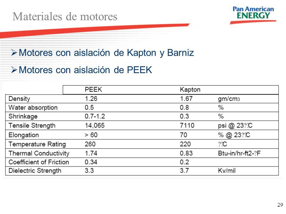 29 Materiales de motores Motores con aislación de Kapton y Barniz Motores con aislación de PEEK