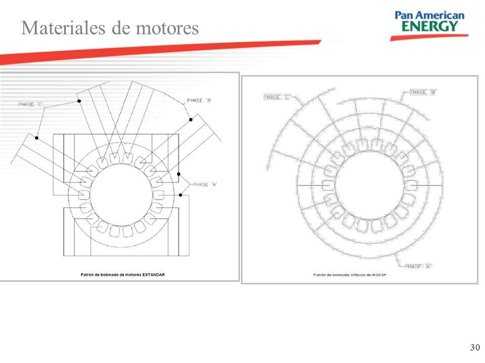 30 Materiales de motores