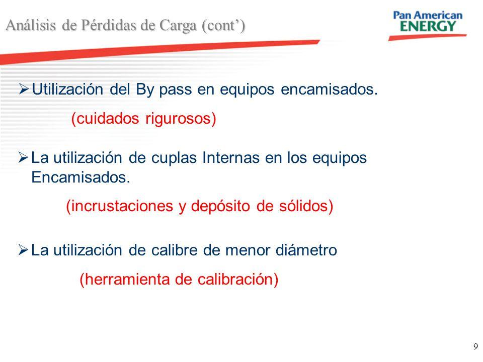9 Análisis de Pérdidas de Carga (cont) 68 km Utilización del By pass en equipos encamisados. (cuidados rigurosos) La utilización de calibre de menor d