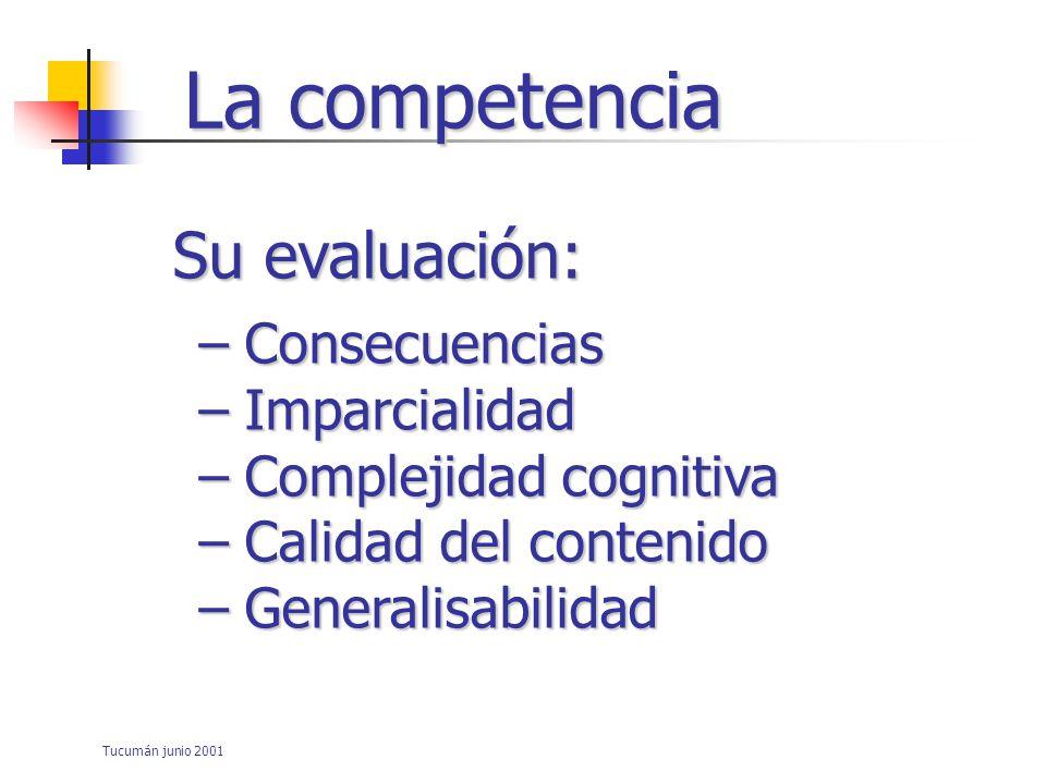 Tucumán junio 2001 Estándar de desempeño Establecimiento de estándares = Proceso para la determinación del nivel de éxito de un examen (nota de éxito/fracaso)