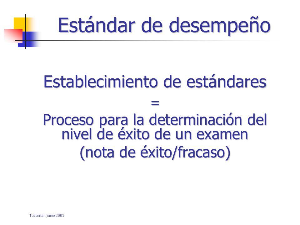 Tucumán junio 2001 Sesgos Situaciones particulares en las que la evaluación tiene un significado y un impacto diferentes de un subgrupo de candidatos al otro