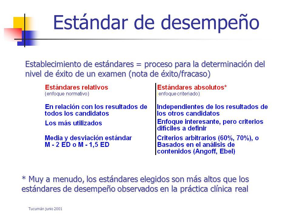 Tucumán junio 2001 ¿Por qué se debe evaluar la competencia.