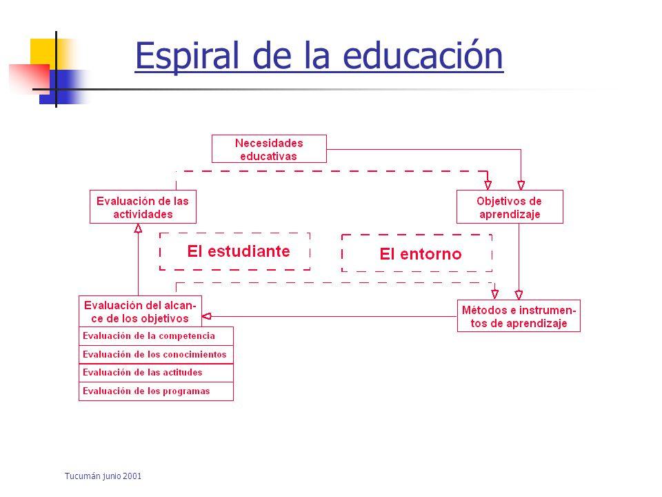 Tucumán junio 2001 La competencia: ¿Qué es y como se la mide?
