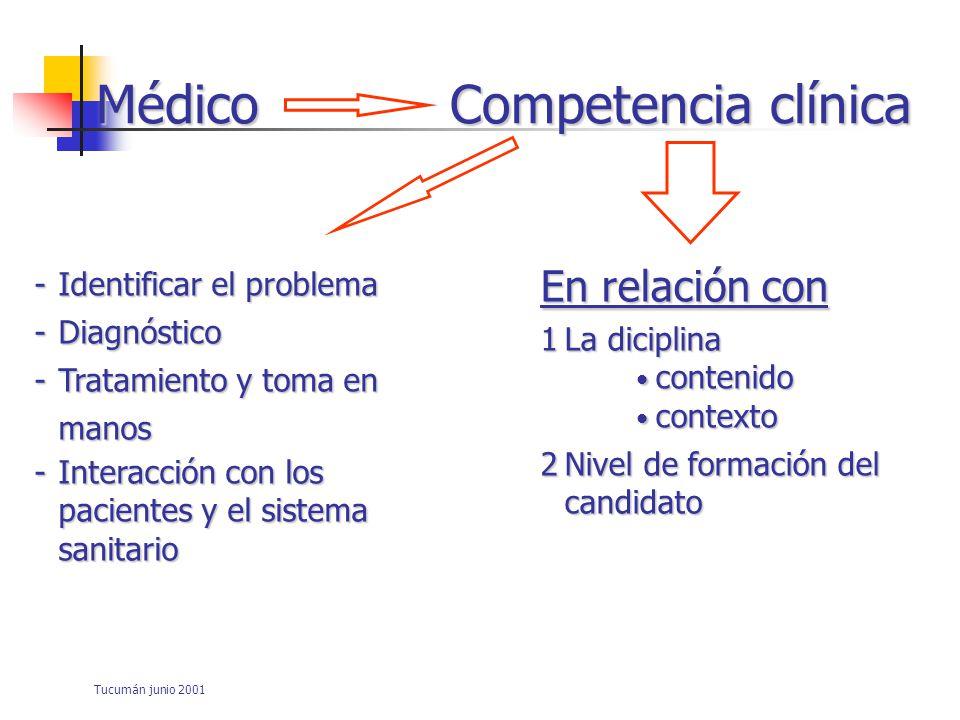 Tucumán junio 2001 Objetivo global de la evaluación sancional « Asegurarse, en complemento con otros elementos de información, que los candidatos que obtienen el permiso de ejercicio profesional son competentes para practicar la medicina de manera autónoma »