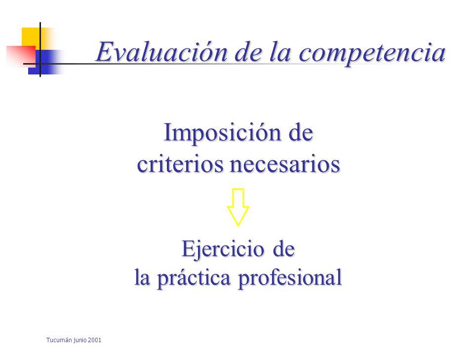 Tucumán junio 2001 Evaluación de la competencia 1 ra inferencia Medida y evaluación Resultados obtenidos Nivel de competencia